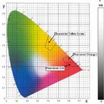 colormetrics laboratory