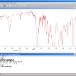 Micro FTIR Carpet Fiber Analysis