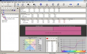Color Measurement Proficiency Interlab Results Displayed Electronically